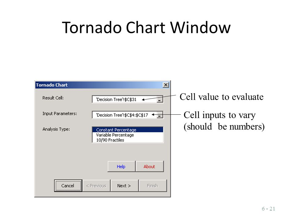 Tornado Chart Window 6 - 21 Cell value to evaluate Cell inputs to vary (should be numbers)