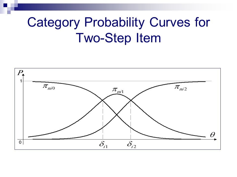 Category Probability Curves for Two-Step Item