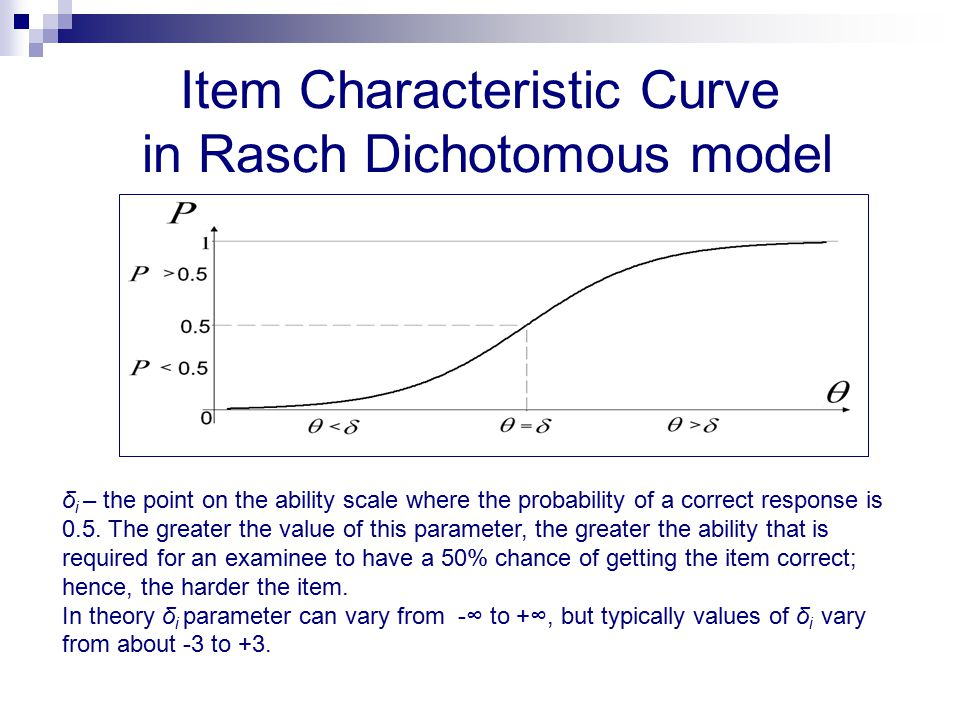 Item Characteristic Curve in Rasch Dichotomous model δ i – the point on the ability scale where the probability of a correct response is 0.5. The grea