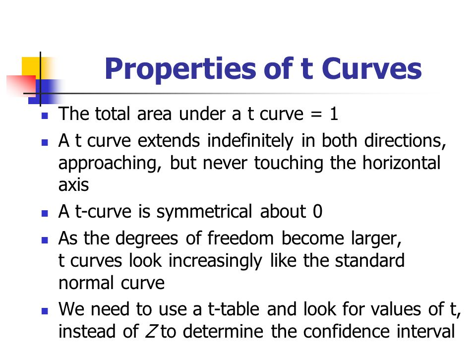 Properties of t Curves The total area under a t curve = 1 A t curve extends indefinitely in both directions, approaching, but never touching the horiz
