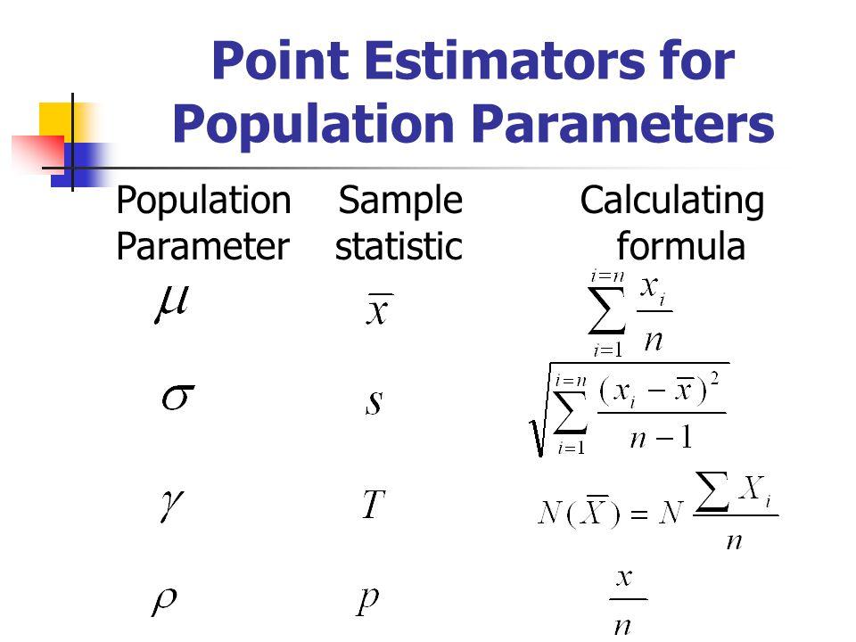 Point Estimators for Population Parameters Population Sample Calculating Parameter statistic formula