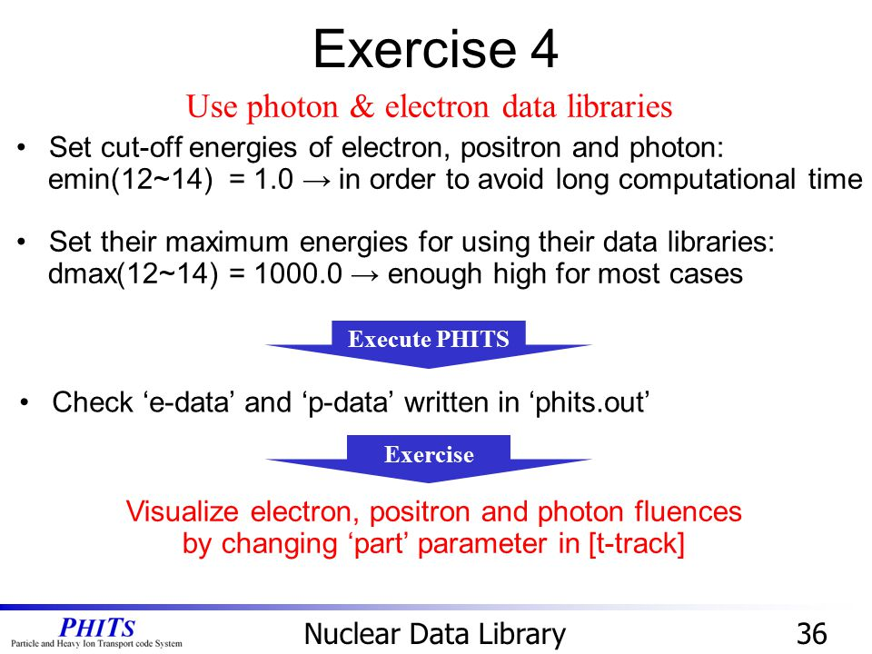 Set cut-off energies of electron, positron and photon: emin(12~14) = 1.0 → in order to avoid long computational time Set their maximum energies for us
