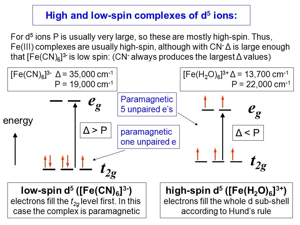 energy egeg egeg t 2g low-spin d 5 ([Fe(CN) 6 ] 3- ) electrons fill the t 2g level first. In this case the complex is paramagnetic high-spin d 5 ([Fe(