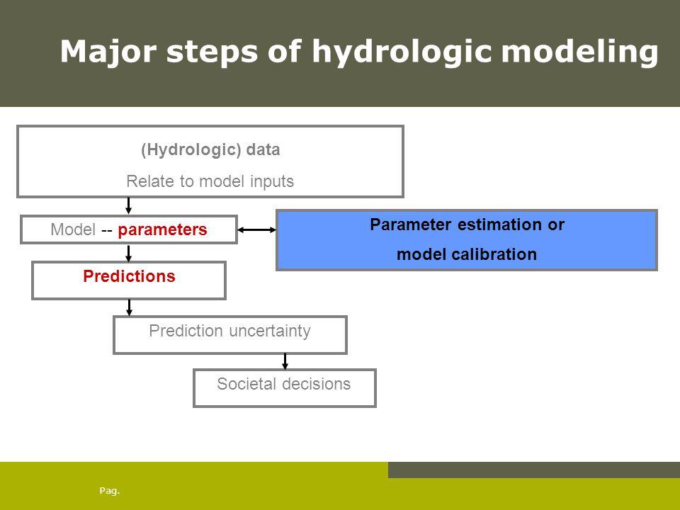 Pag. Major steps of hydrologic modeling (Hydrologic) data Relate to model inputs Parameter estimation or model calibration Model -- parameters Predict