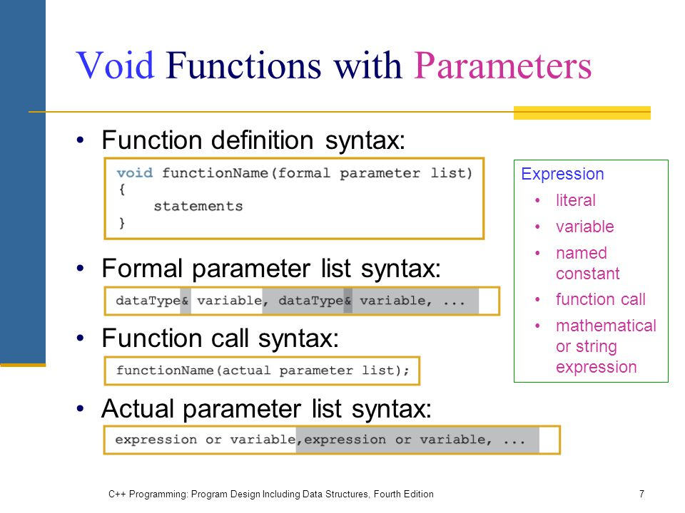 C++ Programming: Program Design Including Data Structures, Fourth Edition7 Void Functions with Parameters Function definition syntax: Formal parameter