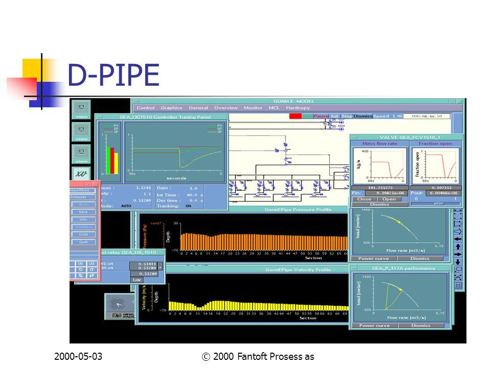 2000-05-03© 2000 Fantoft Prosess as On-line applications of pipeline models Leak detection.
