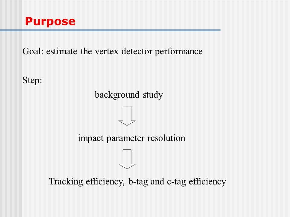 Purpose Goal: estimate the vertex detector performance background study Step: impact parameter resolution Tracking efficiency, b-tag and c-tag efficie