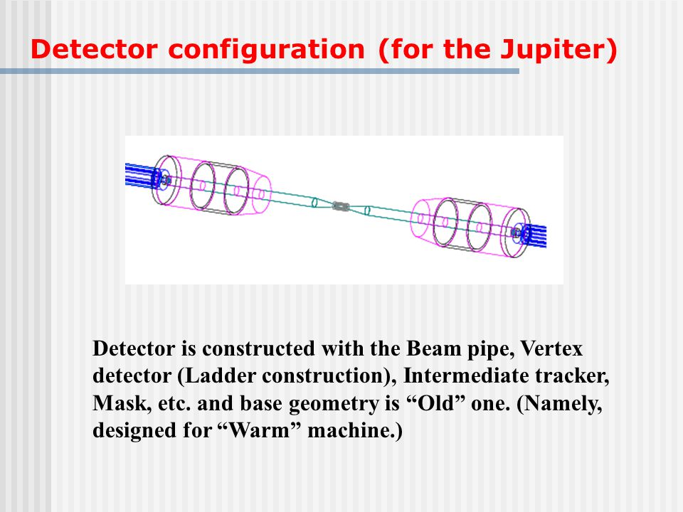 Detector configuration (for the Jupiter) Detector is constructed with the Beam pipe, Vertex detector (Ladder construction), Intermediate tracker, Mask, etc.