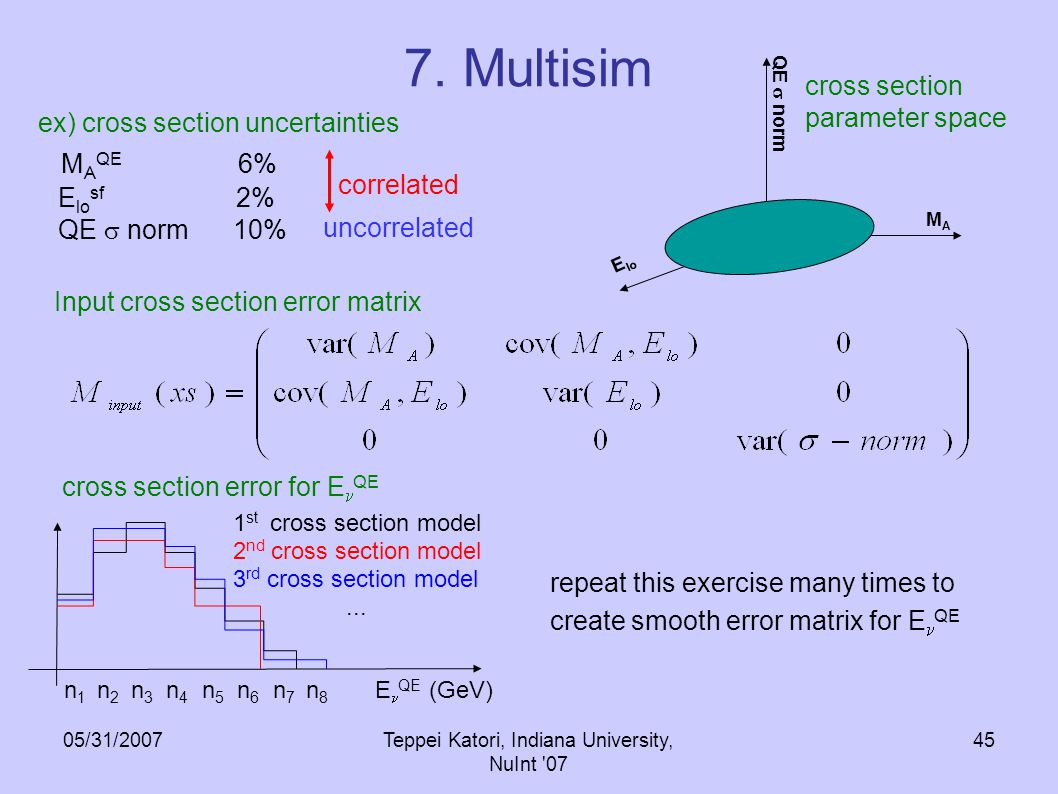05/31/2007Teppei Katori, Indiana University, NuInt 07 44 Multi-simulation (Multisim) method many fake experiments with different parameter set give the variation of correlated systematic errors for each independent error matrix total error matrix is the sum of all independent error matrix 7.