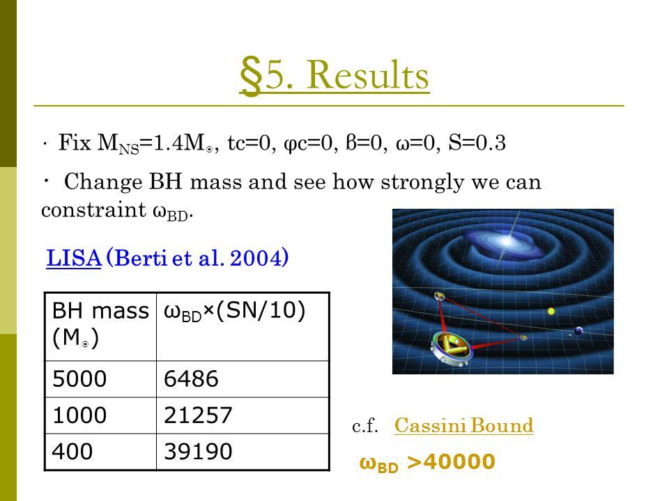 §5. Results BH mass (M ◉ ) ω BD ×(SN/10) 50006486 100021257 40039190 ・ Fix M NS =1.4M ◉, tc=0, φc=0, β=0, ω=0, S=0.3 ・ Change BH mass and see how stro