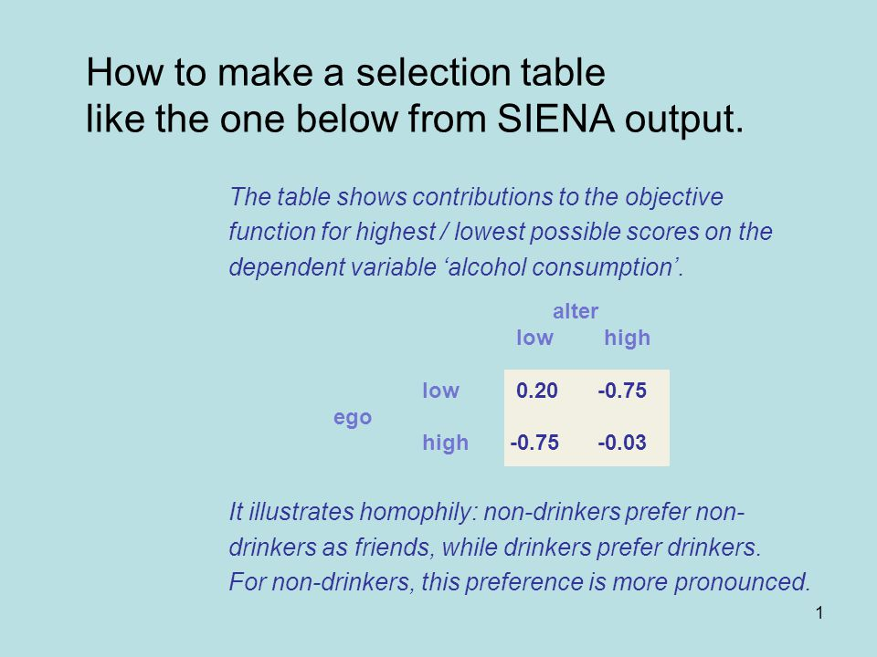 1 How to make a selection table like the one below from SIENA output.