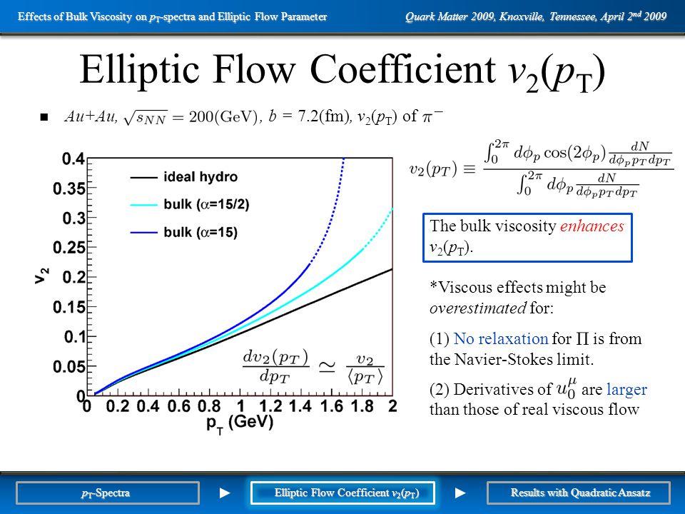 Outline Elliptic Flow Coefficient v 2 (p T ) Au+Au,, b = 7.2(fm), v 2 (p T ) of The bulk viscosity enhances v 2 (p T ).