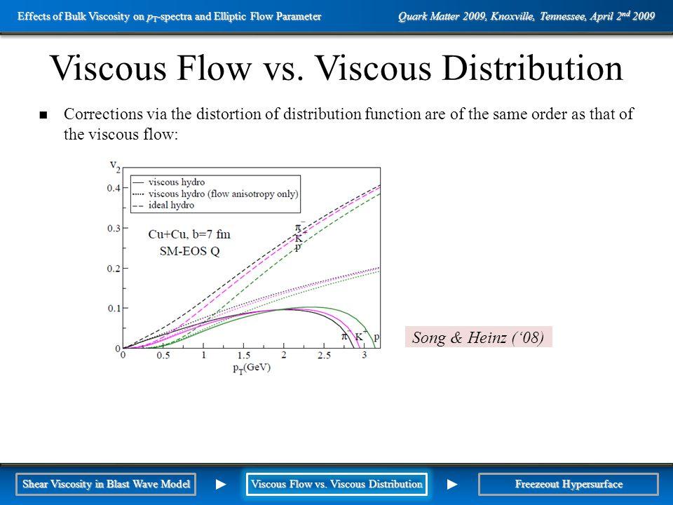Outline Viscous Flow vs.