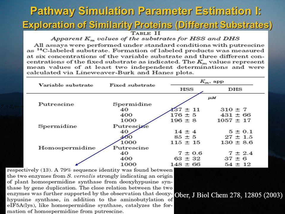 Ober, J Biol Chem 278, 12805 (2003)