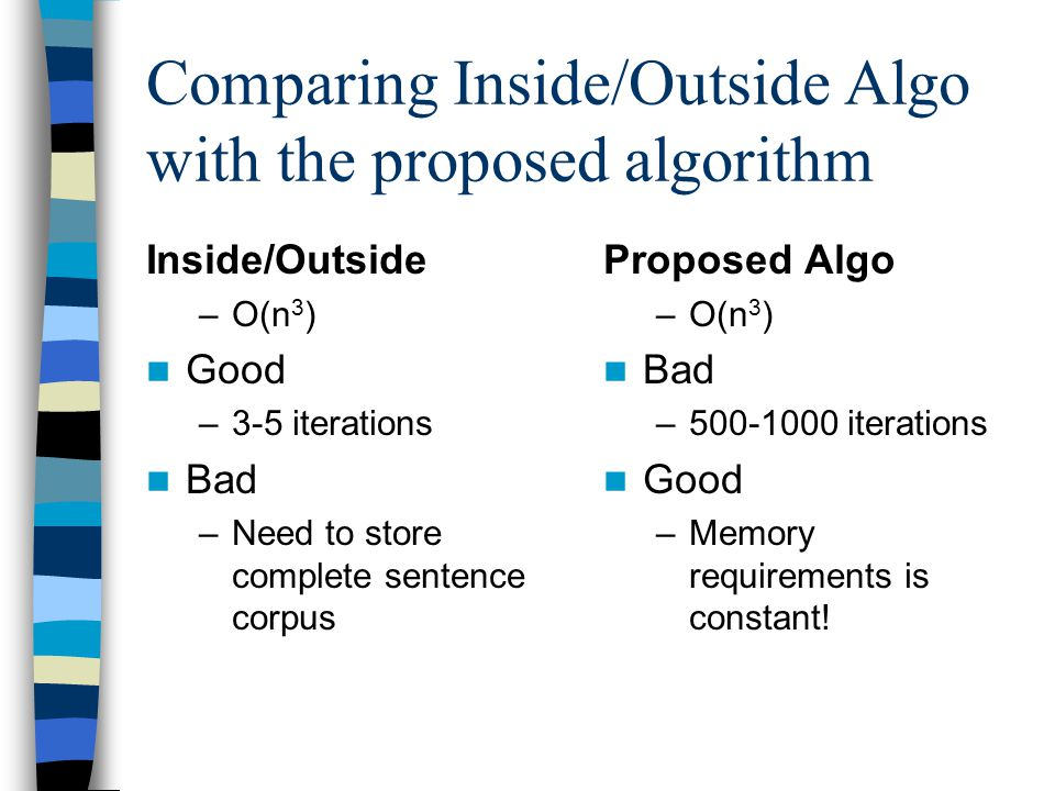 Comparing Inside/Outside Algo with the proposed algorithm Inside/Outside –O(n 3 ) Good –3-5 iterations Bad –Need to store complete sentence corpus Proposed Algo –O(n 3 ) Bad –500-1000 iterations Good –Memory requirements is constant!