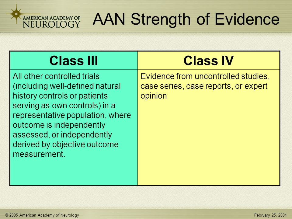 © 2005 American Academy of NeurologyFebruary 25, 2004 AAN Strength of Evidence Class IIIClass IV All other controlled trials (including well-defined natural history controls or patients serving as own controls) in a representative population, where outcome is independently assessed, or independently derived by objective outcome measurement.