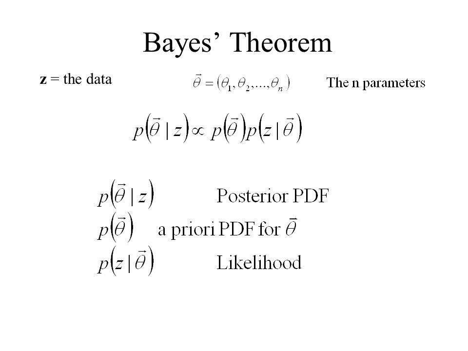 Bayes' Theorem z = the data