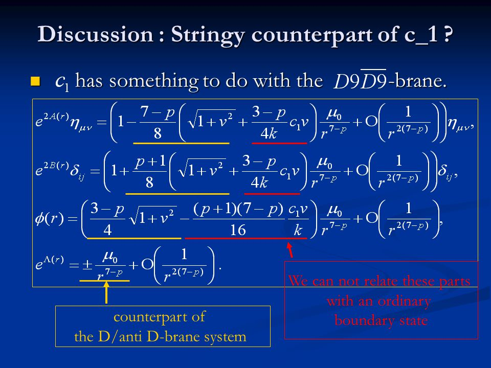 Discussion : Stringy counterpart of c_1 ? has something to do with the -brane. has something to do with the -brane. We can not relate these parts with