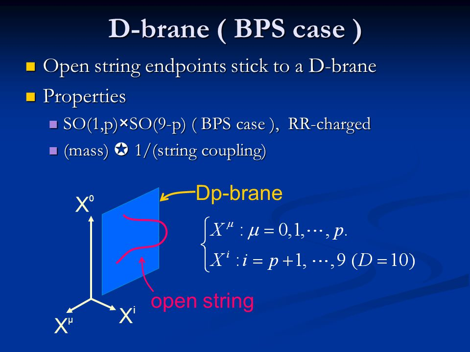 D-brane ( BPS case ) Open string endpoints stick to a D-brane Open string endpoints stick to a D-brane Properties Properties SO(1,p)×SO(9-p) ( BPS cas