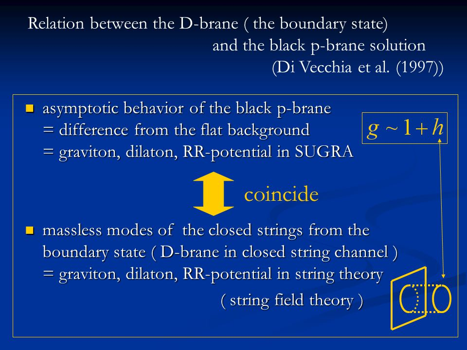 asymptotic behavior of the black p-brane = difference from the flat background = graviton, dilaton, RR-potential in SUGRA asymptotic behavior of the b