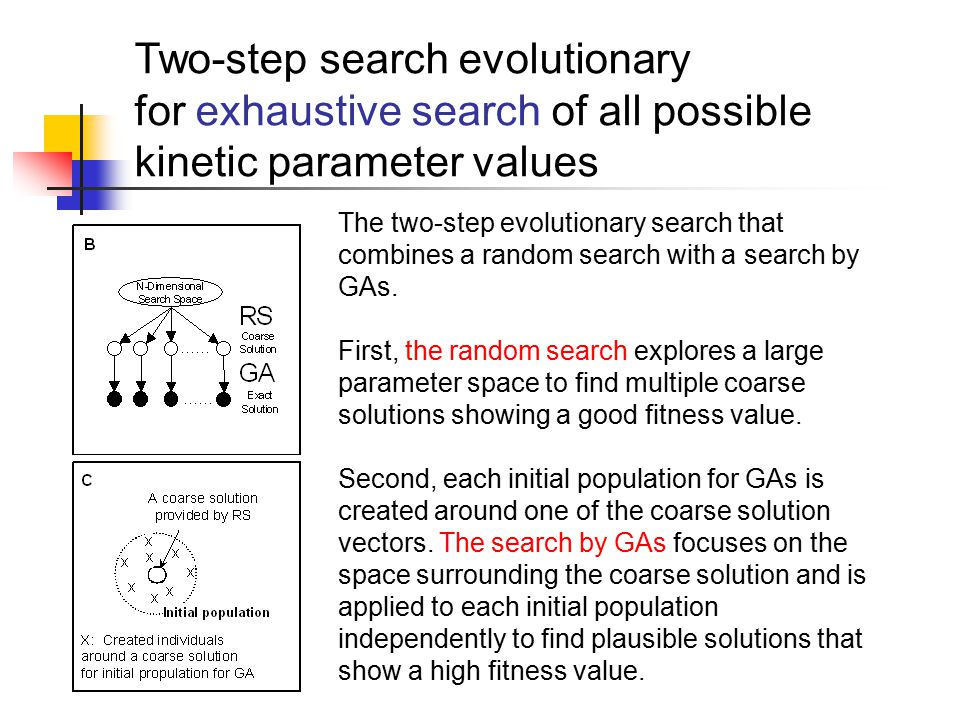 Two-step search evolutionary for exhaustive search of all possible kinetic parameter values The two-step evolutionary search that combines a random search with a search by GAs.