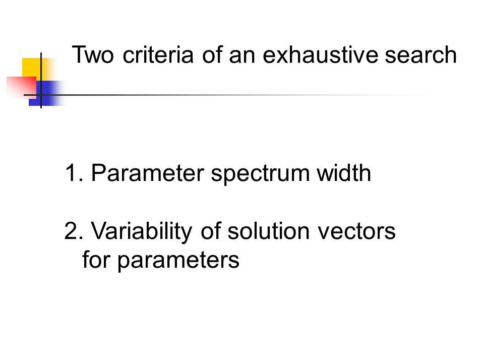 1. Parameter spectrum width 2.