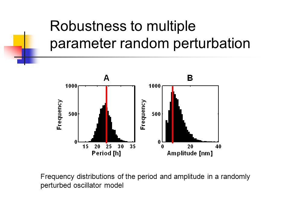 Frequency distributions of the period and amplitude in a randomly perturbed oscillator model Robustness to multiple parameter random perturbation