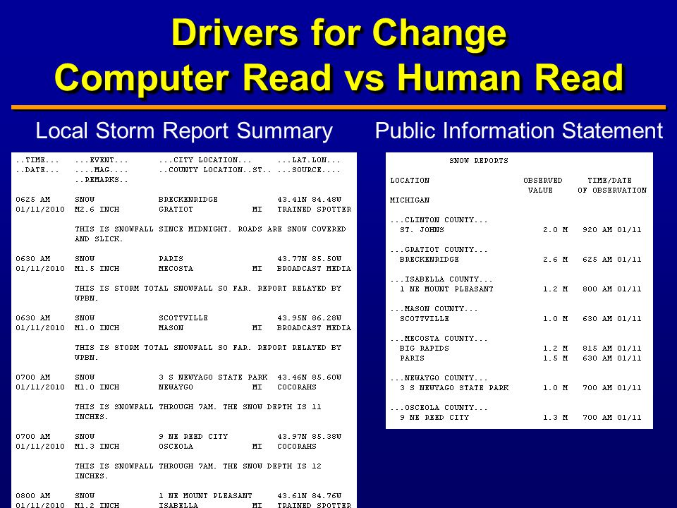 Drivers for Change Increasing number of reportsIncreasing number of reports Need for improved geospatial accuracyNeed for improved geospatial accuracy Ability to correct mistakes (tracking)Ability to correct mistakes (tracking) Summary reportsSummary reports –One line per report (15 reports in 15 lines) –Flexible time range (severe reports 18Z – 21Z) –Flexible report type (snowfall accumulation) Multiple FormatsMultiple Formats