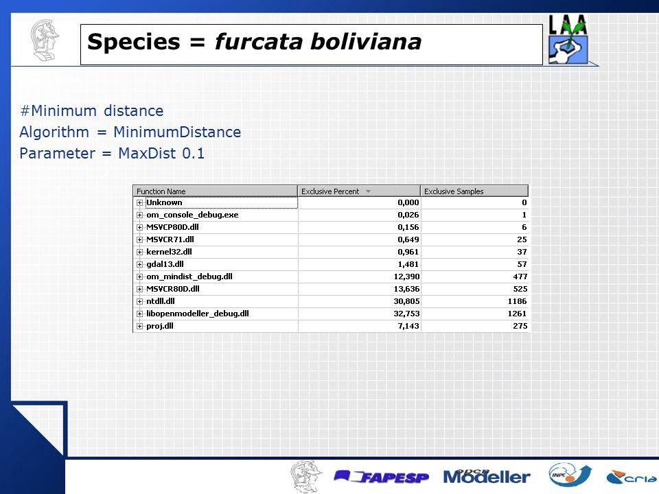 #Minimum distance Algorithm = MinimumDistance Parameter = MaxDist 0.1 Species = furcata boliviana