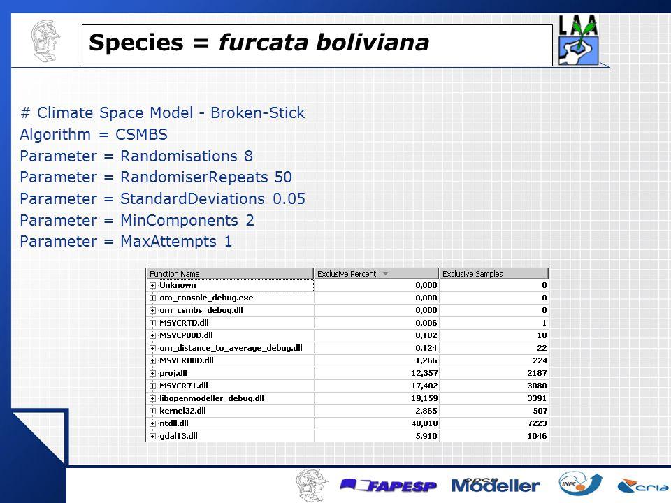 # Climate Space Model - Broken-Stick Algorithm = CSMBS Parameter = Randomisations 8 Parameter = RandomiserRepeats 50 Parameter = StandardDeviations 0.05 Parameter = MinComponents 2 Parameter = MaxAttempts 1 Species = furcata boliviana