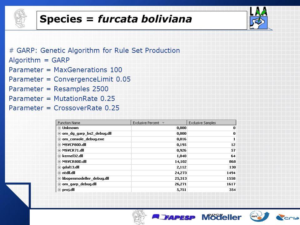 # GARP: Genetic Algorithm for Rule Set Production Algorithm = GARP Parameter = MaxGenerations 100 Parameter = ConvergenceLimit 0.05 Parameter = Resamples 2500 Parameter = MutationRate 0.25 Parameter = CrossoverRate 0.25 Species = furcata boliviana