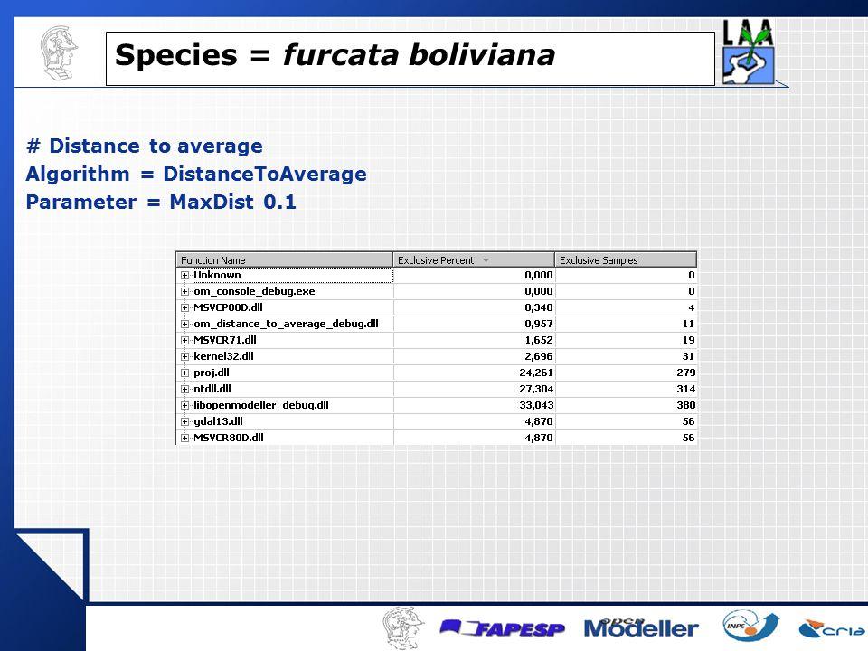 # Distance to average Algorithm = DistanceToAverage Parameter = MaxDist 0.1 Species = furcata boliviana