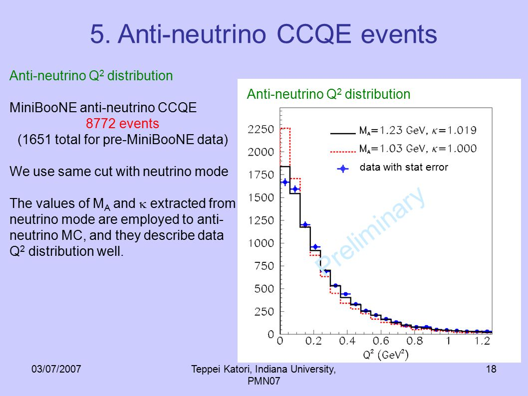 03/07/2007Teppei Katori, Indiana University, PMN07 18 5. Anti-neutrino CCQE events Anti-neutrino Q 2 distribution MiniBooNE anti-neutrino CCQE 8772 ev