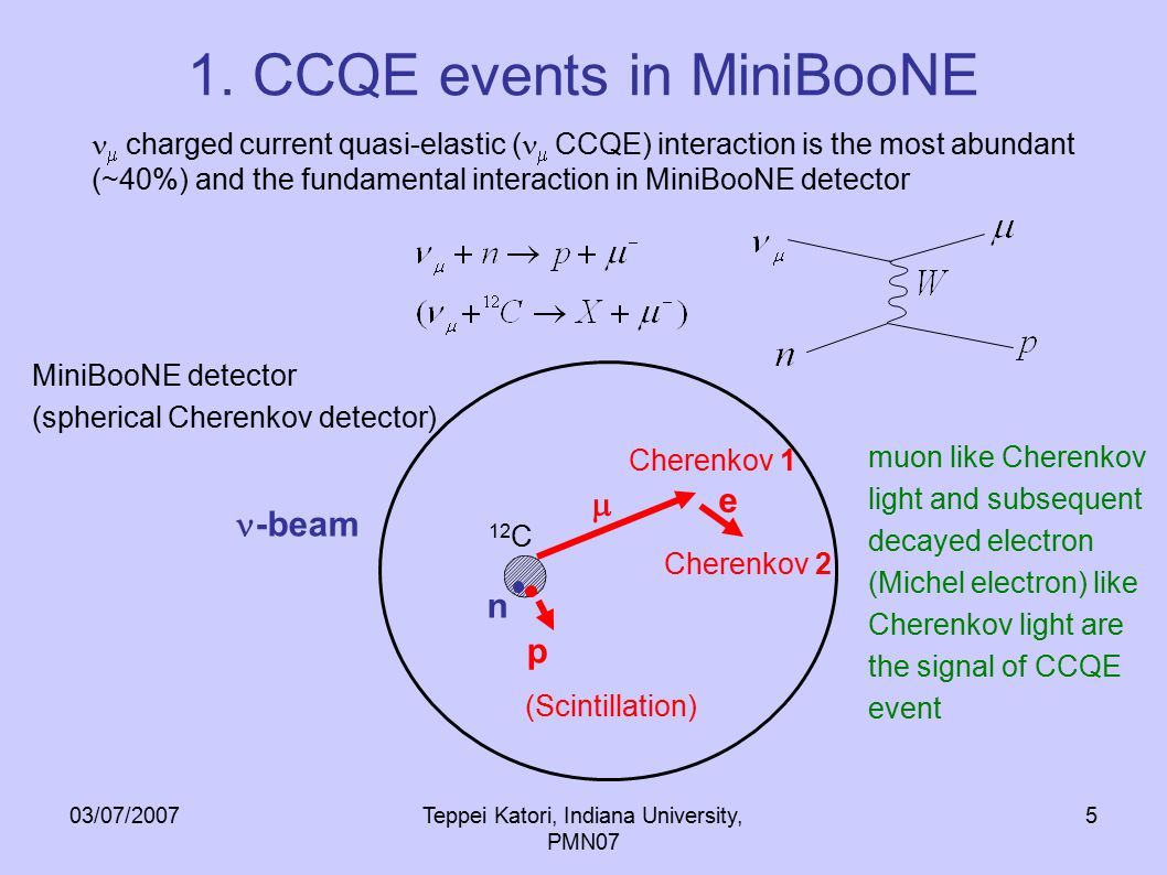 03/07/2007Teppei Katori, Indiana University, PMN07 5 1. CCQE events in MiniBooNE  charged current quasi-elastic (  CCQE) interaction is the most abu