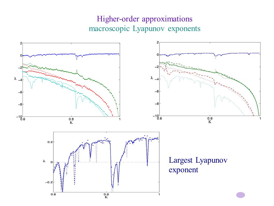 Higher-order approximations macroscopic Lyapunov exponents Largest Lyapunov exponent