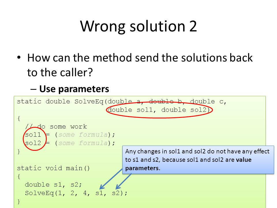 Wrong solution 2 How can the method send the solutions back to the caller.