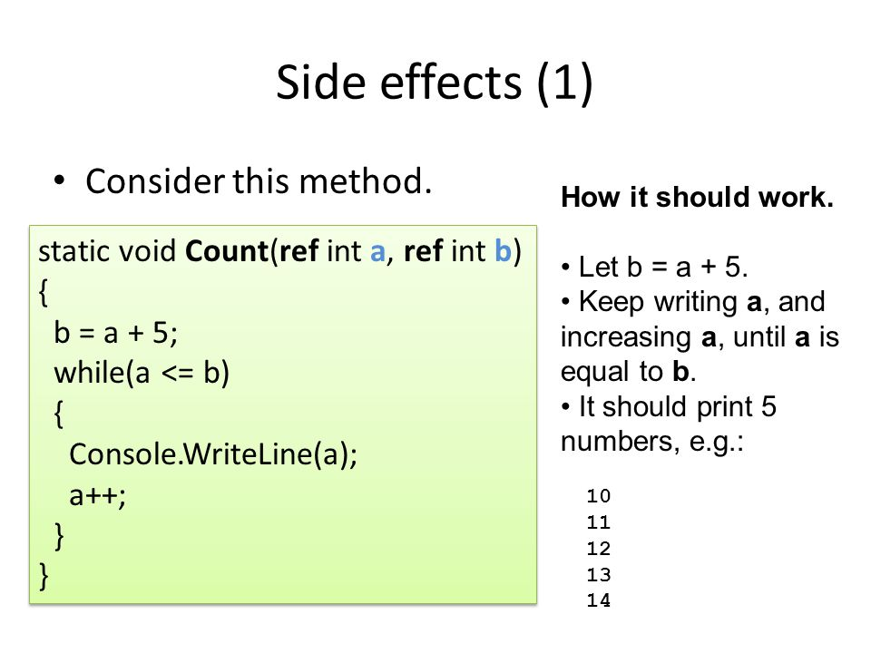 Side effects (1) Consider this method.