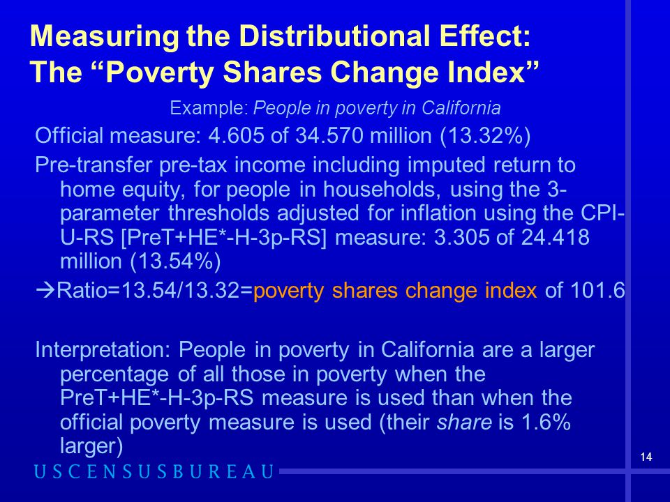 14 Measuring the Distributional Effect: The Poverty Shares Change Index Example: People in poverty in California Official measure: 4.605 of 34.570 million (13.32%) Pre-transfer pre-tax income including imputed return to home equity, for people in households, using the 3- parameter thresholds adjusted for inflation using the CPI- U-RS [PreT+HE*-H-3p-RS] measure: 3.305 of 24.418 million (13.54%)  Ratio=13.54/13.32=poverty shares change index of 101.6 Interpretation: People in poverty in California are a larger percentage of all those in poverty when the PreT+HE*-H-3p-RS measure is used than when the official poverty measure is used (their share is 1.6% larger)