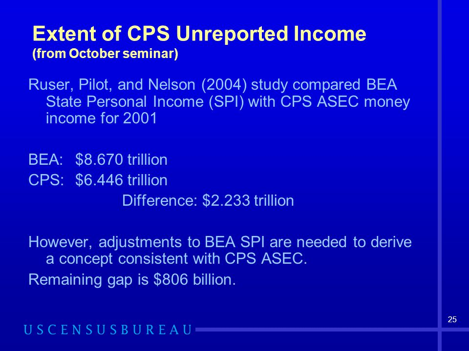 25 Extent of CPS Unreported Income (from October seminar) Ruser, Pilot, and Nelson (2004) study compared BEA State Personal Income (SPI) with CPS ASEC money income for 2001 BEA:$8.670 trillion CPS:$6.446 trillion Difference: $2.233 trillion However, adjustments to BEA SPI are needed to derive a concept consistent with CPS ASEC.