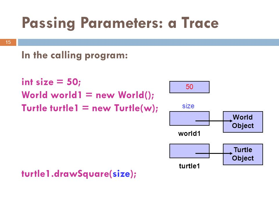 Passing Parameters: a Trace 15 In the calling program: int size = 50; World world1 = new World(); Turtle turtle1 = new Turtle(w); turtle1.drawSquare(size); world1 World Object turtle1 Turtle Object size 50
