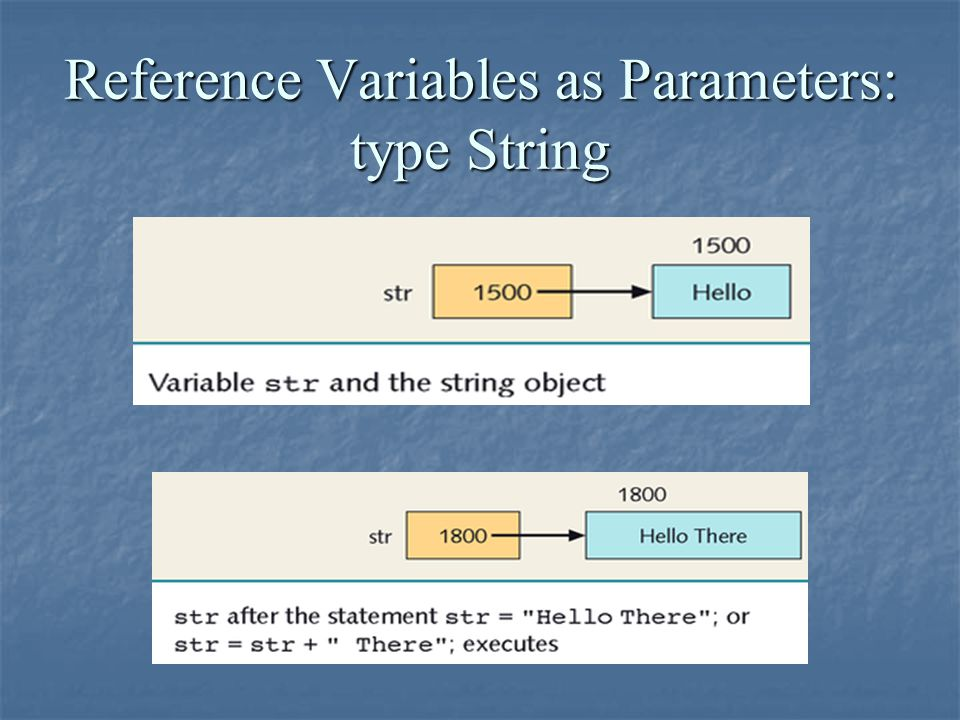 Reference Variables as Parameters: type String