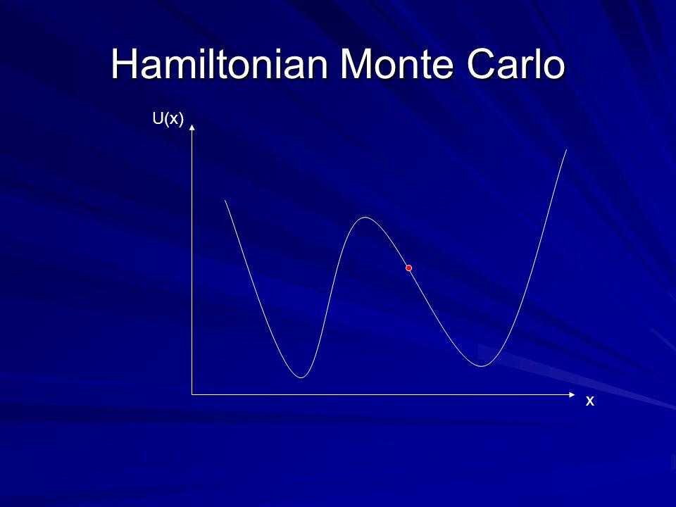 Hamiltonian Monte Carlo U(x) x