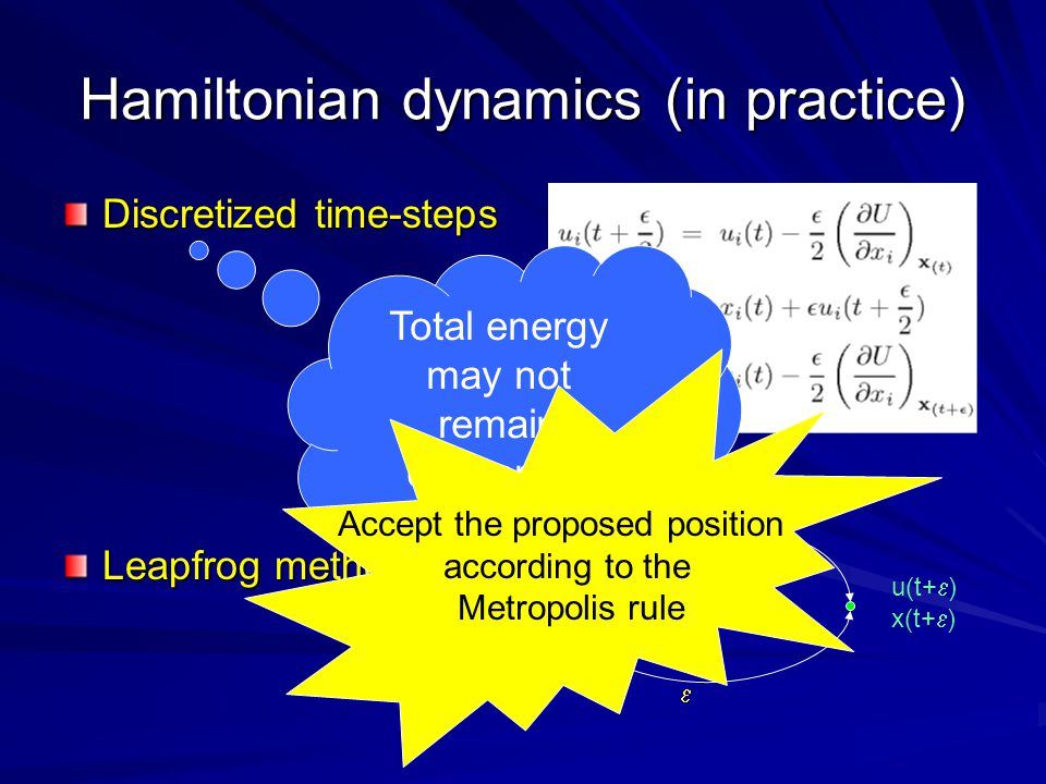 Hamiltonian dynamics (in practice) Discretized time-steps Leapfrog method 22 22  u(t) x(t) u(t+  /2) u(t+  ) x(t+  ) Total energy may not remain conserved Accept the proposed position according to the Metropolis rule