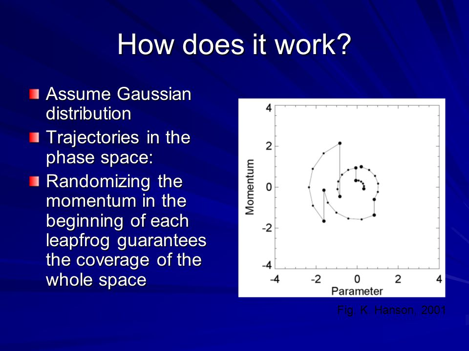 How does it work? Assume Gaussian distribution Trajectories in the phase space: Randomizing the momentum in the beginning of each leapfrog guarantees