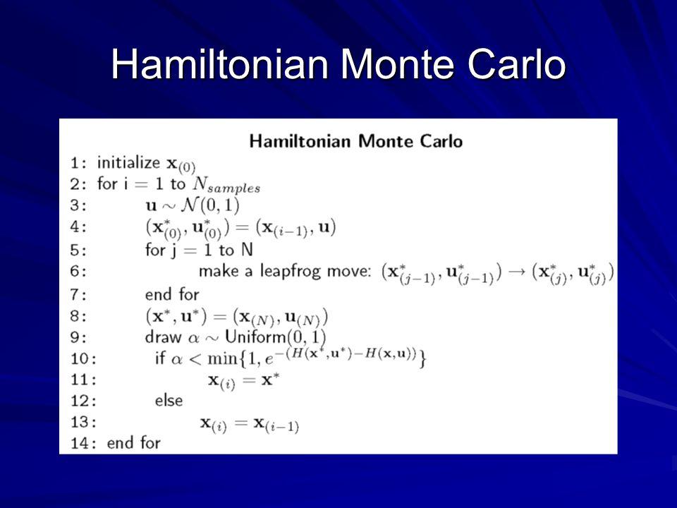 Hamiltonian Monte Carlo