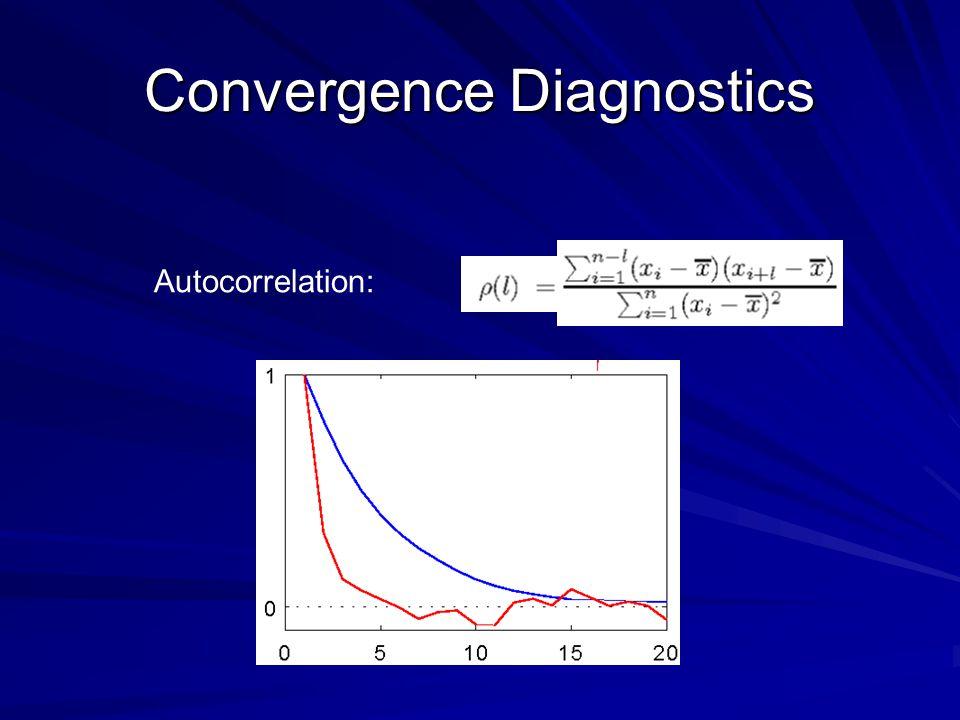 Convergence Diagnostics Autocorrelation: