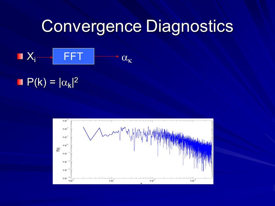 Convergence Diagnostics XiXiXiXi P(k) = |  k | 2 FFT 