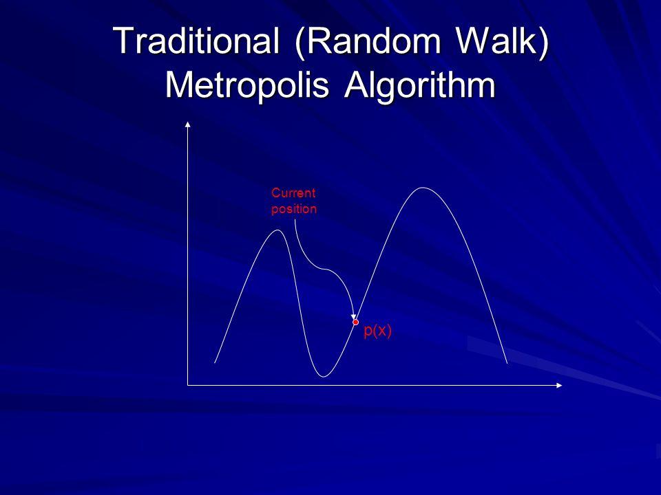 Traditional (Random Walk) Metropolis Algorithm Current position p(x)