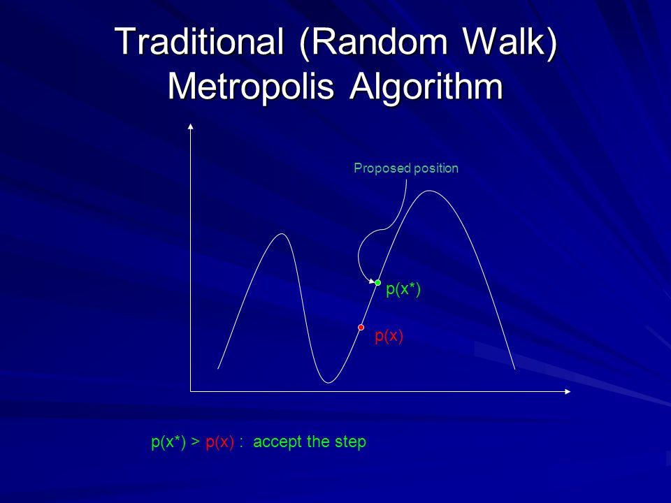 Traditional (Random Walk) Metropolis Algorithm Proposed position p(x) p(x*) p(x*) > p(x) : accept the step