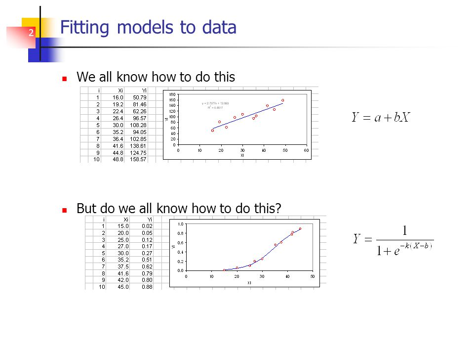 2 Fitting models to data We all know how to do this But do we all know how to do this